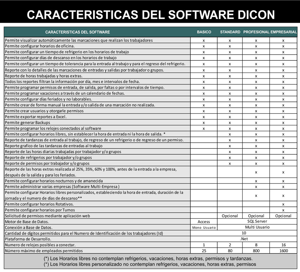 caracteristicas-software-1000px